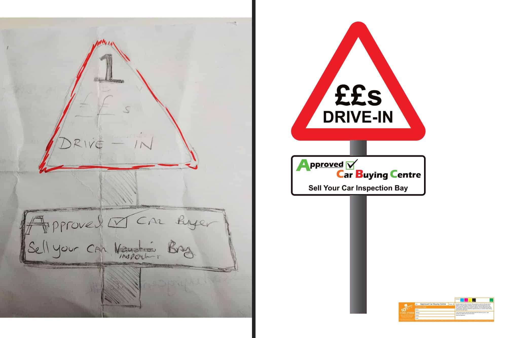Approved Car Buying Centre Signage